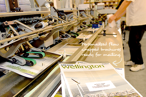 Mail house Services – City Print