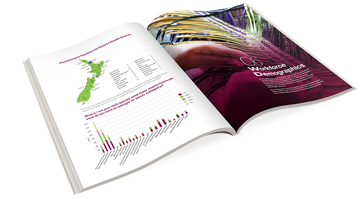 digital printing annual reports