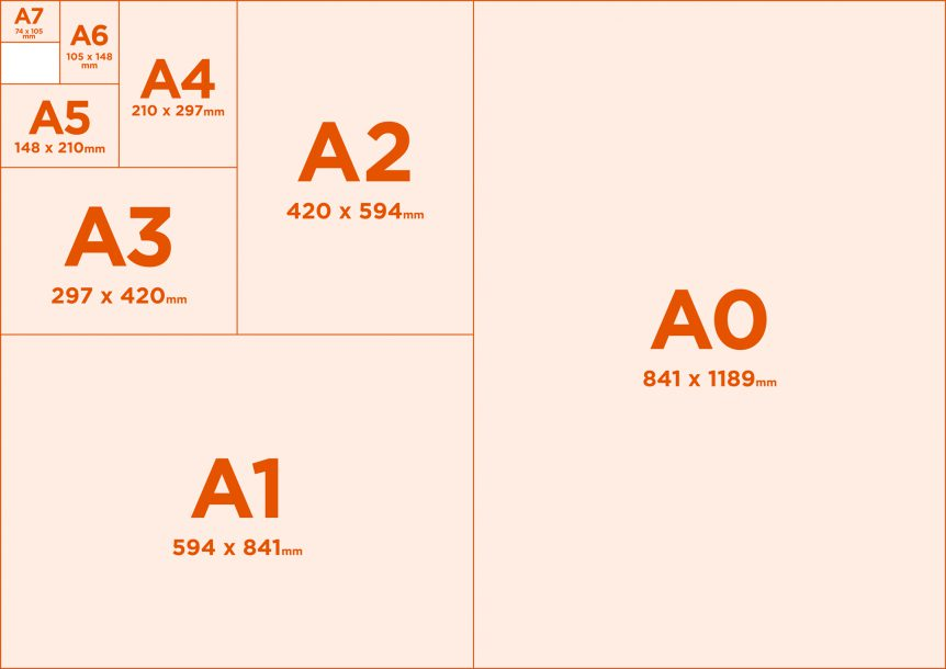 Paper And Envelope Sizes A Handy Guide City Print New