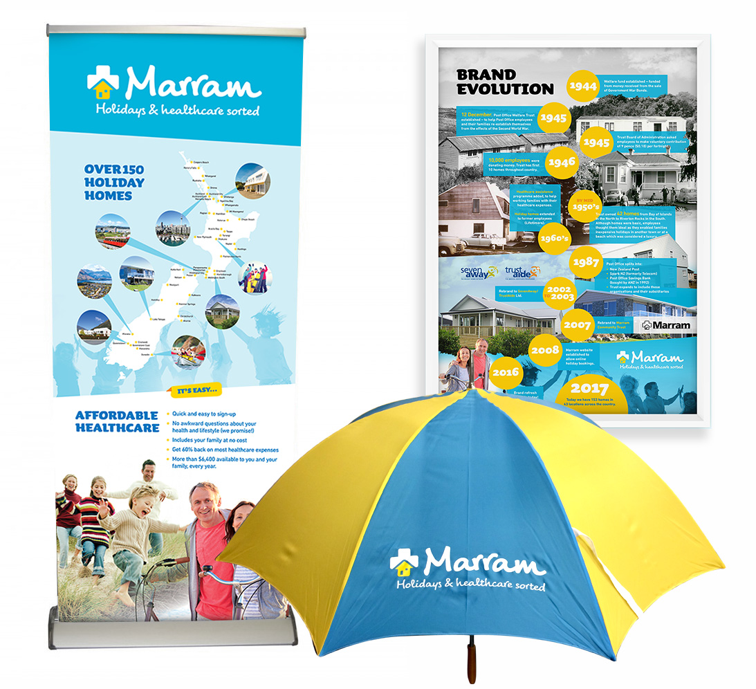 Marram marketing collateral